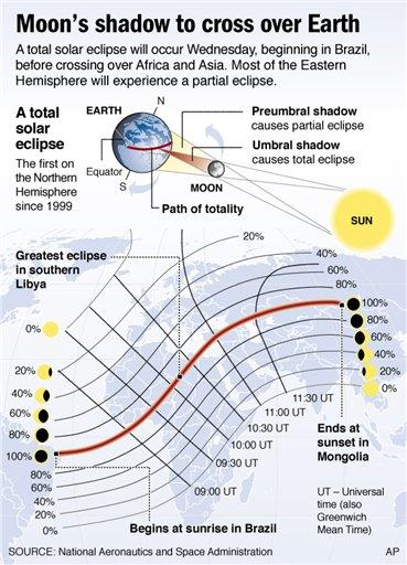 eclipsepath.jpg